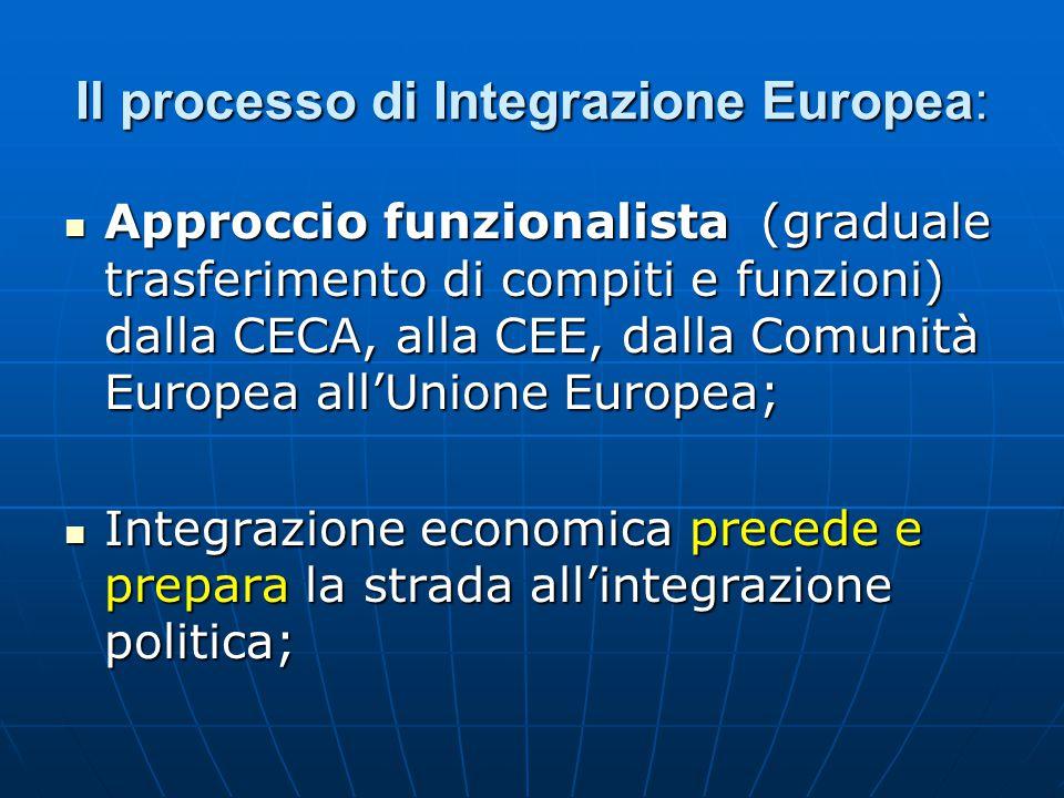 Il processo di Integrazione Europea: Approccio funzionalista (graduale trasferimento di compiti e funzioni) dalla CECA, alla CEE, dalla Comunità Europea all'Unione Europea; Approccio funzionalista (graduale trasferimento di compiti e funzioni) dalla CECA, alla CEE, dalla Comunità Europea all'Unione Europea; Integrazione economica precede e prepara la strada all'integrazione politica; Integrazione economica precede e prepara la strada all'integrazione politica;