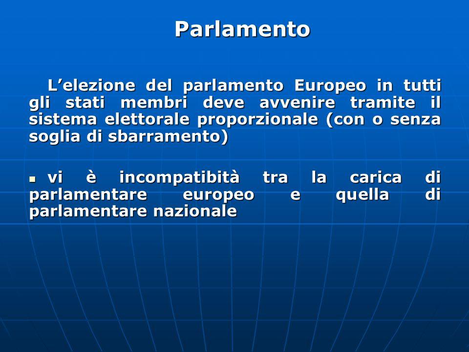 L'elezione del parlamento Europeo in tutti gli stati membri deve avvenire tramite il sistema elettorale proporzionale (con o senza soglia di sbarramento) vi è incompatibità tra la carica di parlamentare europeo e quella di parlamentare nazionale vi è incompatibità tra la carica di parlamentare europeo e quella di parlamentare nazionale Parlamento