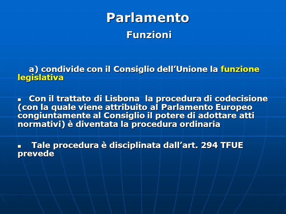 Funzioni a) condivide con il Consiglio dell'Unione la funzione legislativa Con il trattato di Lisbona la procedura di codecisione (con la quale viene attribuito al Parlamento Europeo congiuntamente al Consiglio il potere di adottare atti normativi) è diventata la procedura ordinaria Con il trattato di Lisbona la procedura di codecisione (con la quale viene attribuito al Parlamento Europeo congiuntamente al Consiglio il potere di adottare atti normativi) è diventata la procedura ordinaria Tale procedura è disciplinata dall'art.