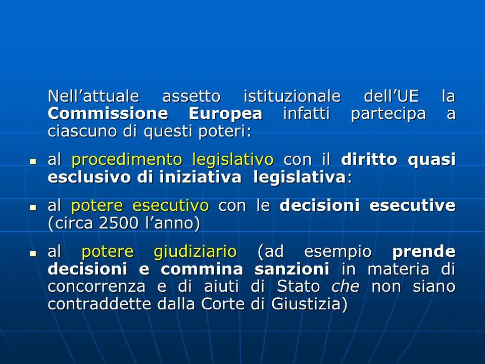 Nell'attuale assetto istituzionale dell'UE la Commissione Europea infatti partecipa a ciascuno di questi poteri: al procedimento legislativo con il diritto quasi esclusivo di iniziativa legislativa: al procedimento legislativo con il diritto quasi esclusivo di iniziativa legislativa: al potere esecutivo con le decisioni esecutive (circa 2500 l'anno) al potere esecutivo con le decisioni esecutive (circa 2500 l'anno) al potere giudiziario (ad esempio prende decisioni e commina sanzioni in materia di concorrenza e di aiuti di Stato che non siano contraddette dalla Corte di Giustizia) al potere giudiziario (ad esempio prende decisioni e commina sanzioni in materia di concorrenza e di aiuti di Stato che non siano contraddette dalla Corte di Giustizia)