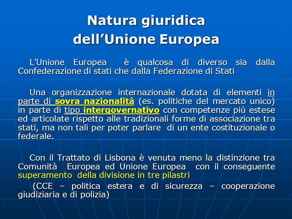 L'Unione Europea è qualcosa di diverso sia dalla Confederazione di stati che dalla Federazione di Stati Una organizzazione internazionale dotata di elementi in parte di sovra nazionalità (es.