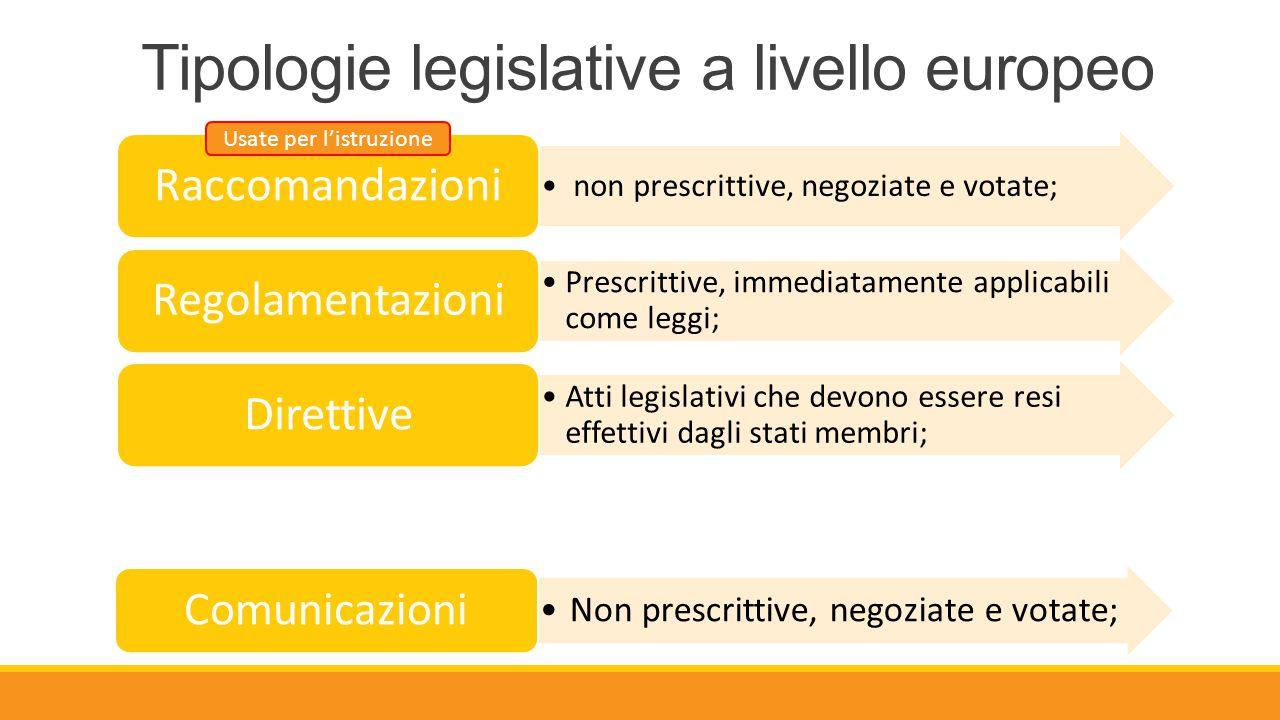 non prescrittive, negoziate e votate; Raccomandazioni Prescrittive, immediatamente applicabili come leggi; Regolamentazioni Atti legislativi che devon