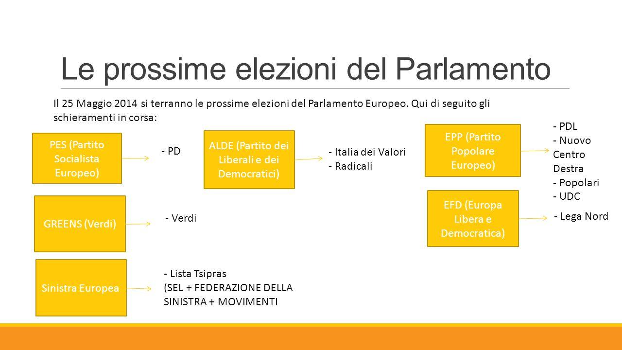 Le prossime elezioni del Parlamento Il 25 Maggio 2014 si terranno le prossime elezioni del Parlamento Europeo. Qui di seguito gli schieramenti in cors