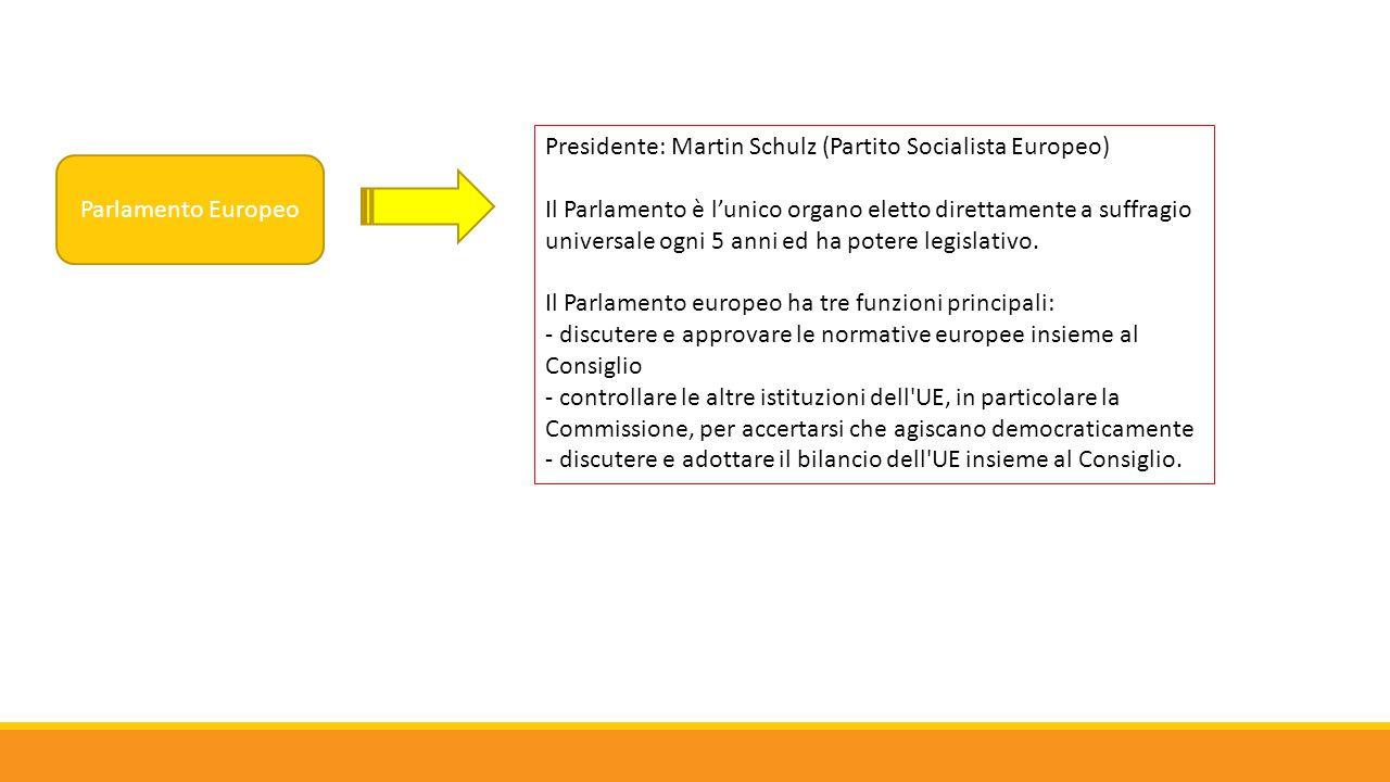 Parlamento Europeo Presidente: Martin Schulz (Partito Socialista Europeo) Il Parlamento è l'unico organo eletto direttamente a suffragio universale og