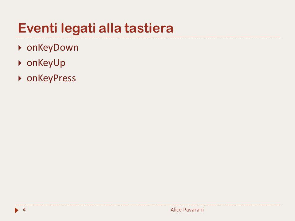 Eventi legati alla tastiera Alice Pavarani4  onKeyDown  onKeyUp  onKeyPress