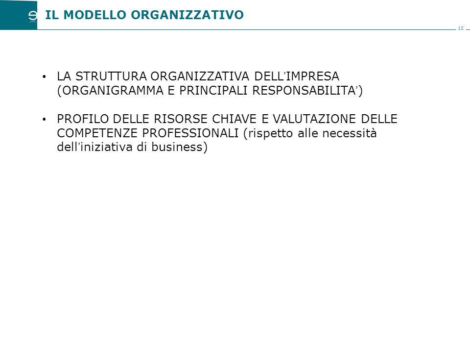 10 LA STRUTTURA ORGANIZZATIVA DELL'IMPRESA (ORGANIGRAMMA E PRINCIPALI RESPONSABILITA') PROFILO DELLE RISORSE CHIAVE E VALUTAZIONE DELLE COMPETENZE PROFESSIONALI (rispetto alle necessità dell'iniziativa di business) IL MODELLO ORGANIZZATIVO