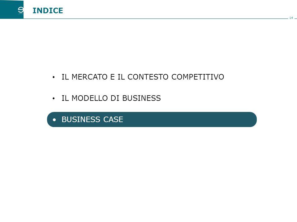 14 IL MERCATO E IL CONTESTO COMPETITIVO IL MODELLO DI BUSINESS BUSINESS CASE INDICE