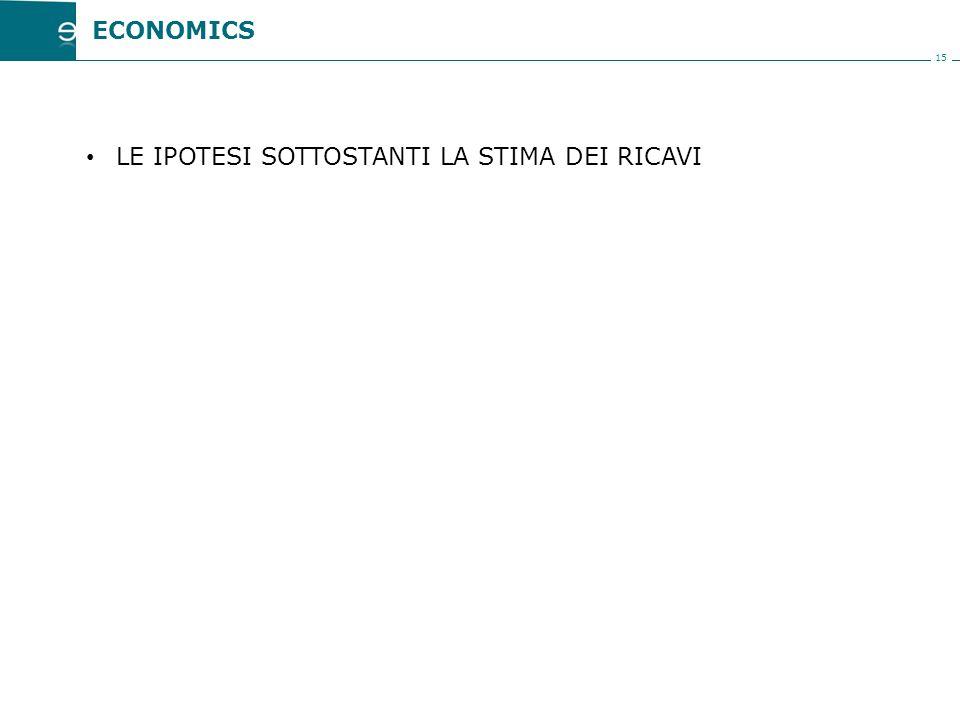 15 LE IPOTESI SOTTOSTANTI LA STIMA DEI RICAVI ECONOMICS
