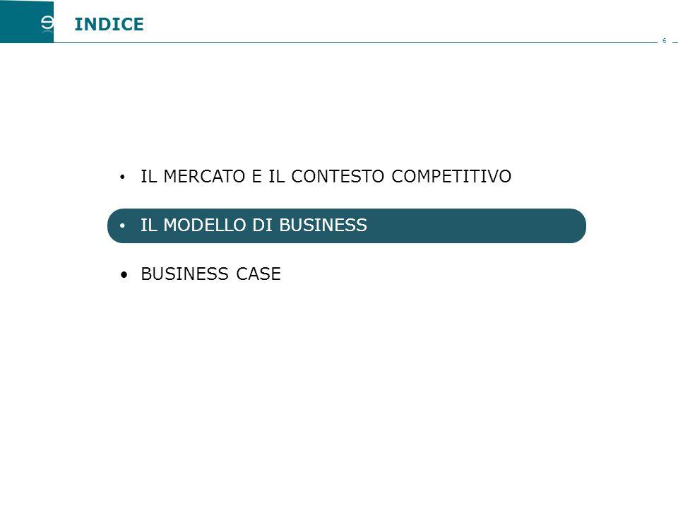 6 IL MERCATO E IL CONTESTO COMPETITIVO IL MODELLO DI BUSINESS BUSINESS CASE INDICE