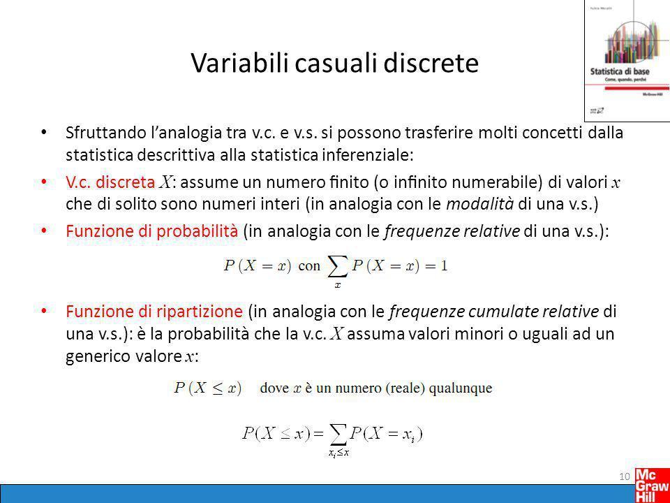 Variabili casuali discrete Sfruttando l'analogia tra v.c. e v.s. si possono trasferire molti concetti dalla statistica descrittiva alla statistica inf