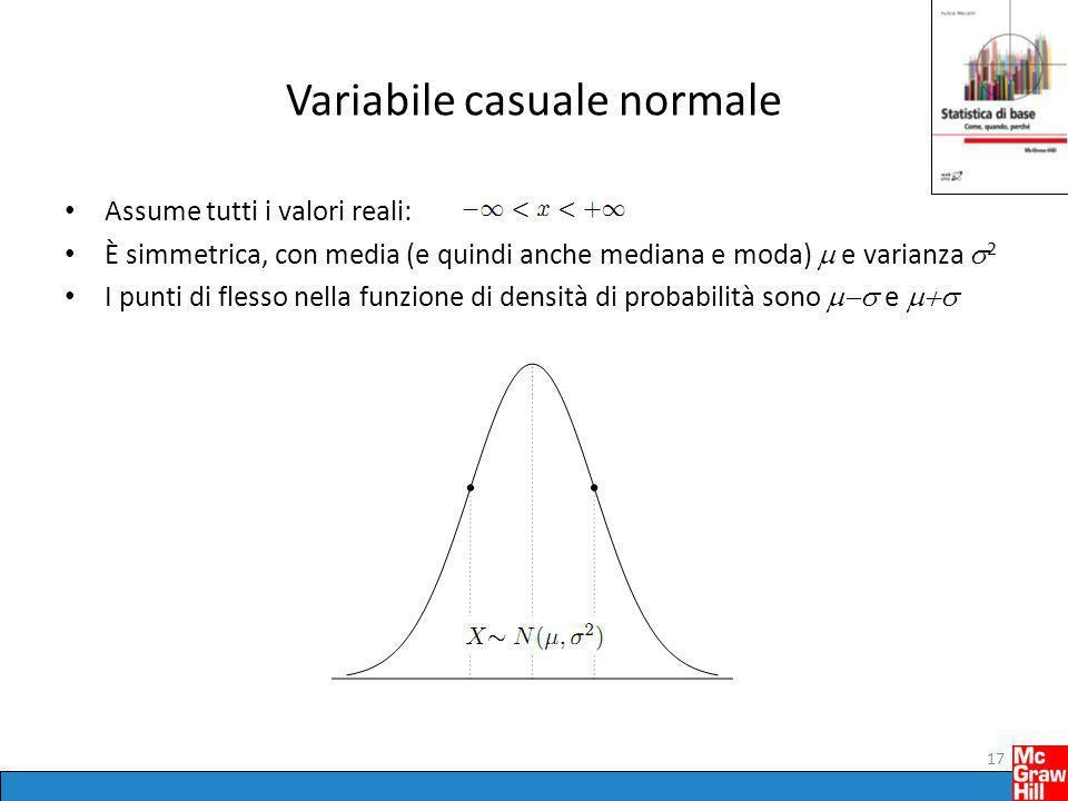 Variabile casuale normale Assume tutti i valori reali: È simmetrica, con media (e quindi anche mediana e moda)  e varianza  2 I punti di flesso nell