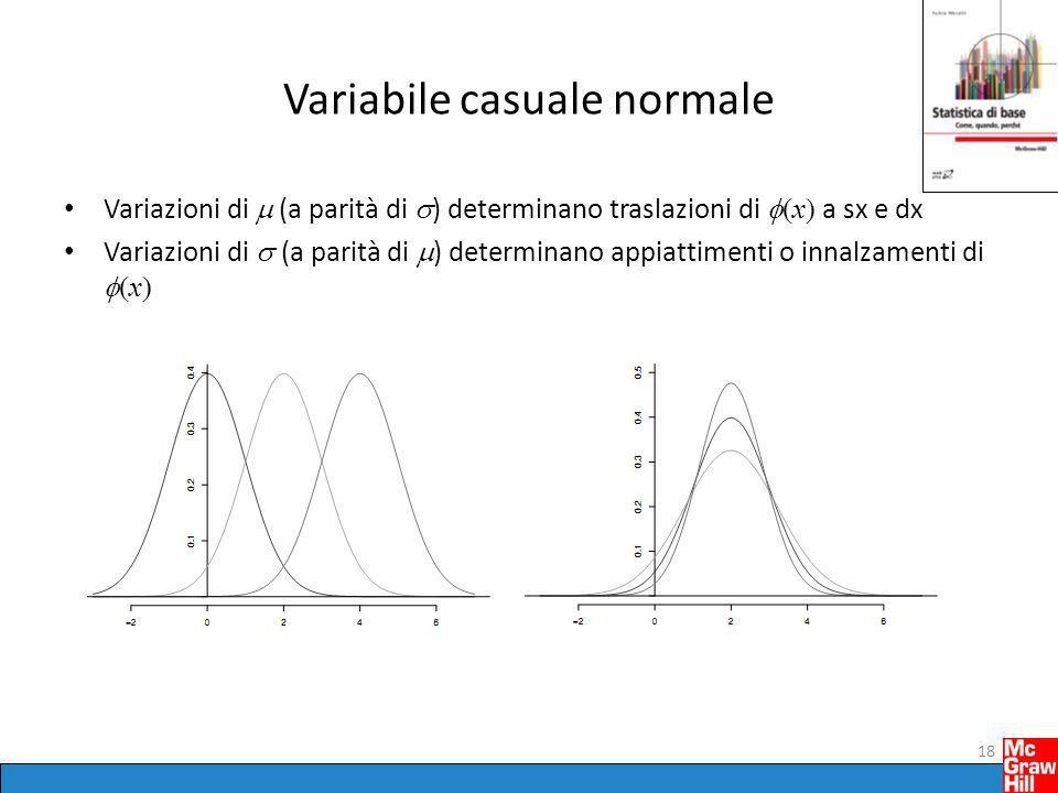 Variabile casuale normale Variazioni di  (a parità di  ) determinano traslazioni di  x  a sx e dx Variazioni di  (a parità di  ) determinano