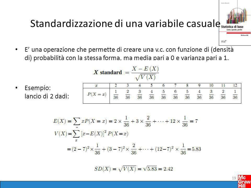 Standardizzazione di una variabile casuale E' una operazione che permette di creare una v.c. con funzione di (densità di) probabilità con la stessa fo
