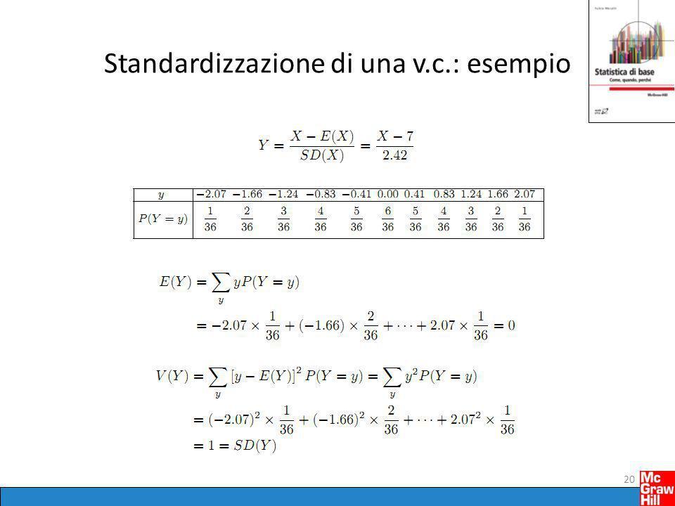 Standardizzazione di una v.c.: esempio 20