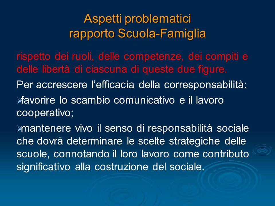 Aspetti problematici rapporto Scuola-Famiglia rispetto dei ruoli, delle competenze, dei compiti e delle libertà di ciascuna di queste due figure. Per