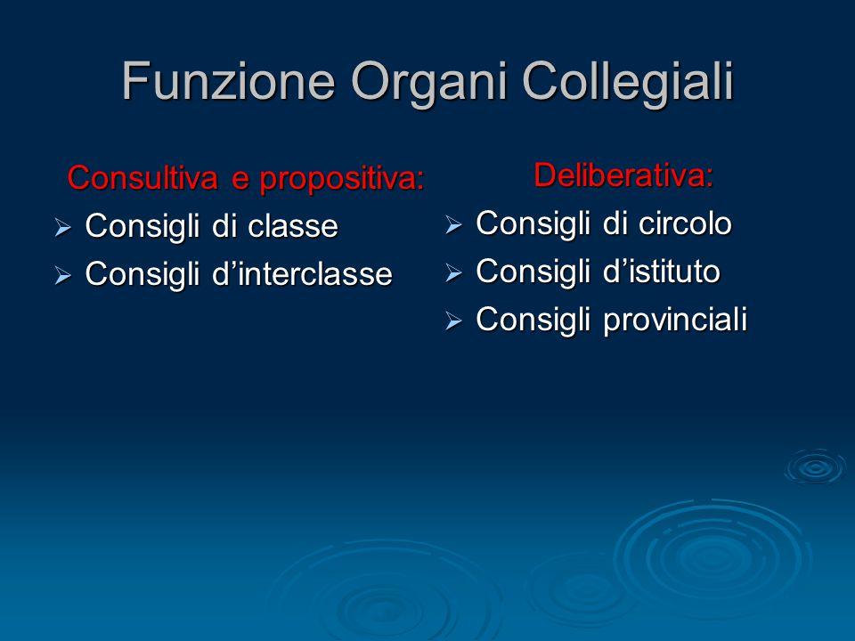 Funzione Organi Collegiali Consultiva e propositiva:  Consigli di classe  Consigli d'interclasse Deliberativa:  Consigli di circolo  Consigli d'is