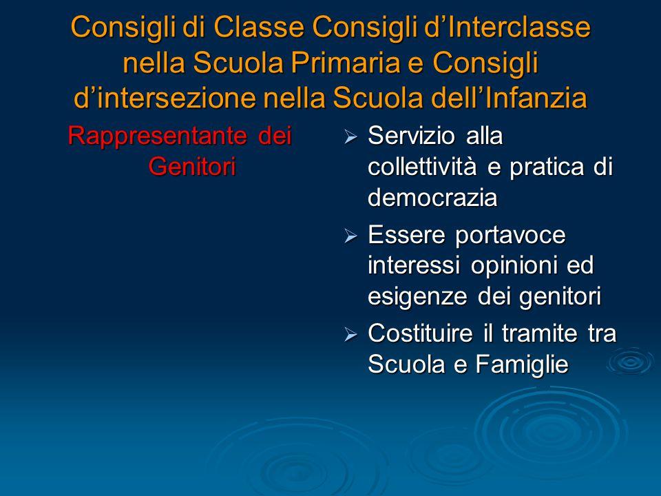 Consigli di Classe Consigli d'Interclasse nella Scuola Primaria e Consigli d'intersezione nella Scuola dell'Infanzia Rappresentante dei Genitori  Ser