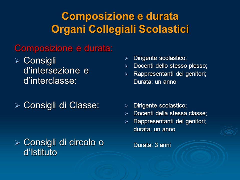 Composizione e durata Organi Collegiali Scolastici Composizione e durata:  Consigli d'intersezione e d'interclasse:  Consigli di Classe:  Consigli