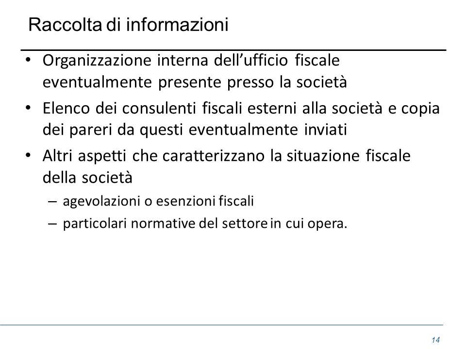 Raccolta di informazioni Organizzazione interna dell'ufficio fiscale eventualmente presente presso la società Elenco dei consulenti fiscali esterni al