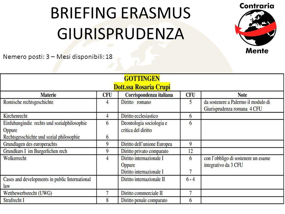 BRIEFING ERASMUS GIURISPRUDENZA Nemero posti: 3 – Mesi disponibili: 18