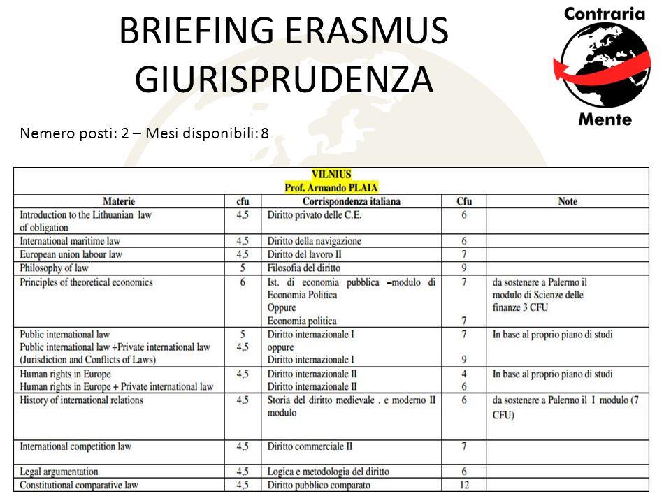 BRIEFING ERASMUS GIURISPRUDENZA Nemero posti: 2 – Mesi disponibili: 8