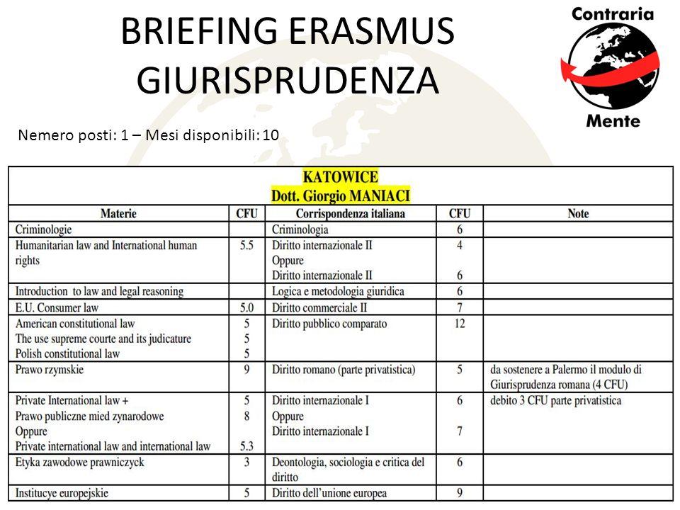 BRIEFING ERASMUS GIURISPRUDENZA Nemero posti: 1 – Mesi disponibili: 10