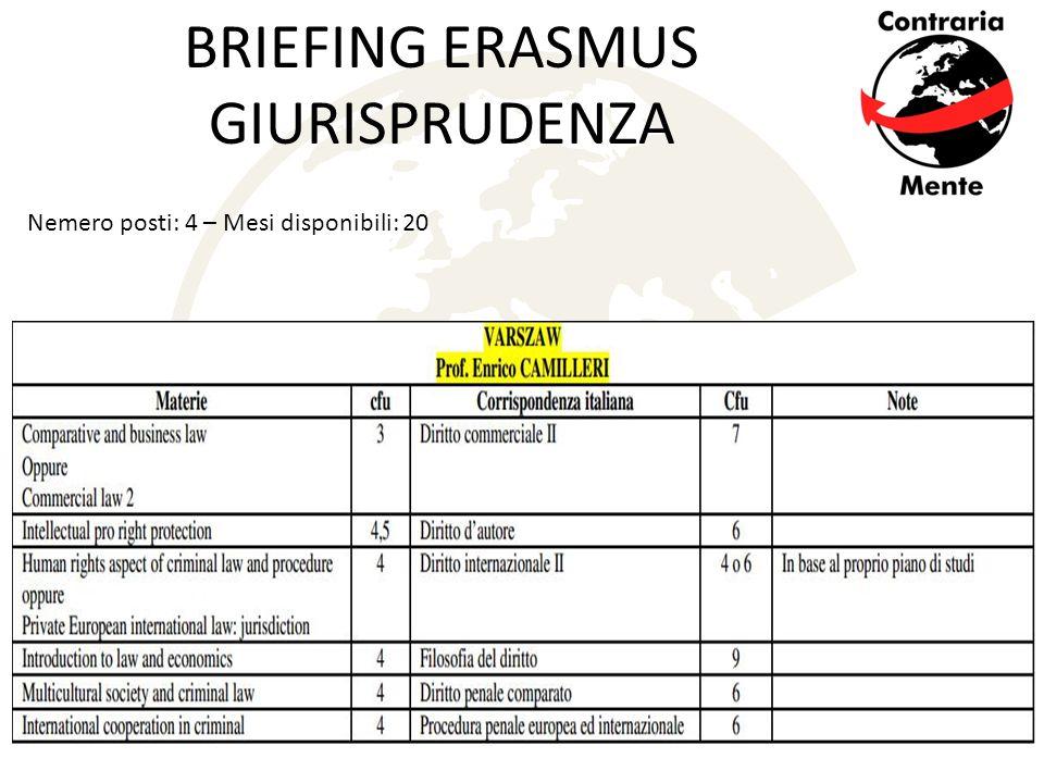BRIEFING ERASMUS GIURISPRUDENZA Nemero posti: 4 – Mesi disponibili: 20