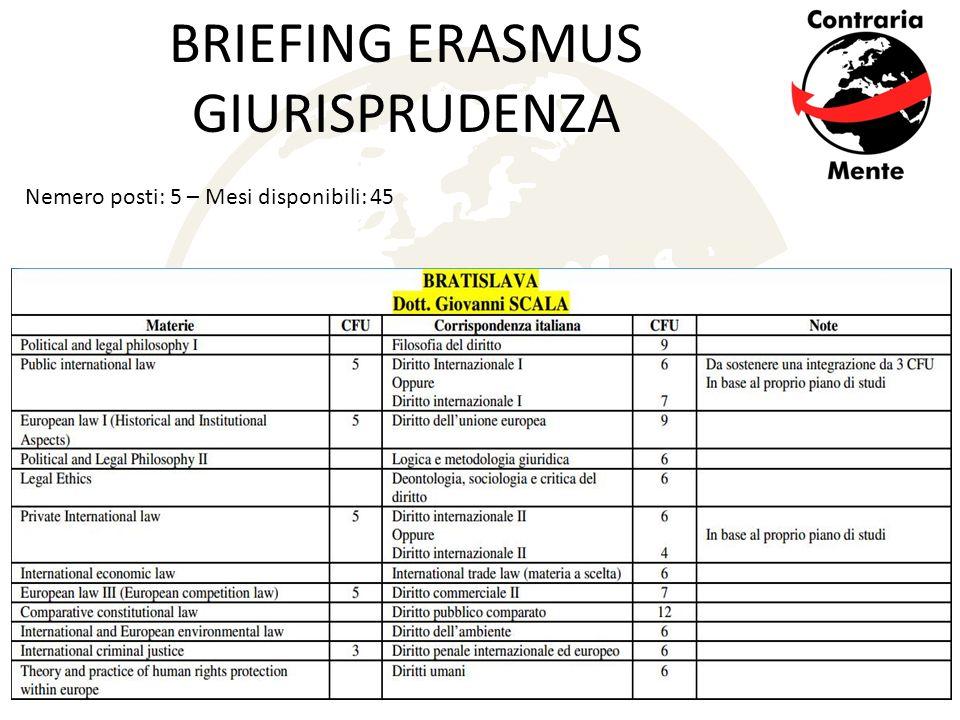 BRIEFING ERASMUS GIURISPRUDENZA Nemero posti: 5 – Mesi disponibili: 45