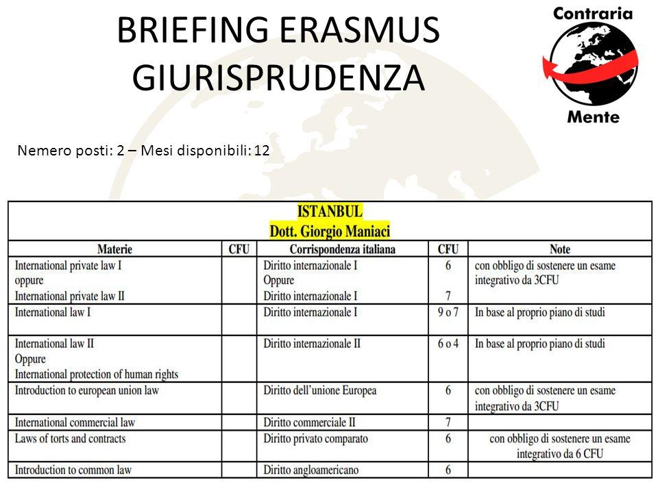 BRIEFING ERASMUS GIURISPRUDENZA Nemero posti: 2 – Mesi disponibili: 12