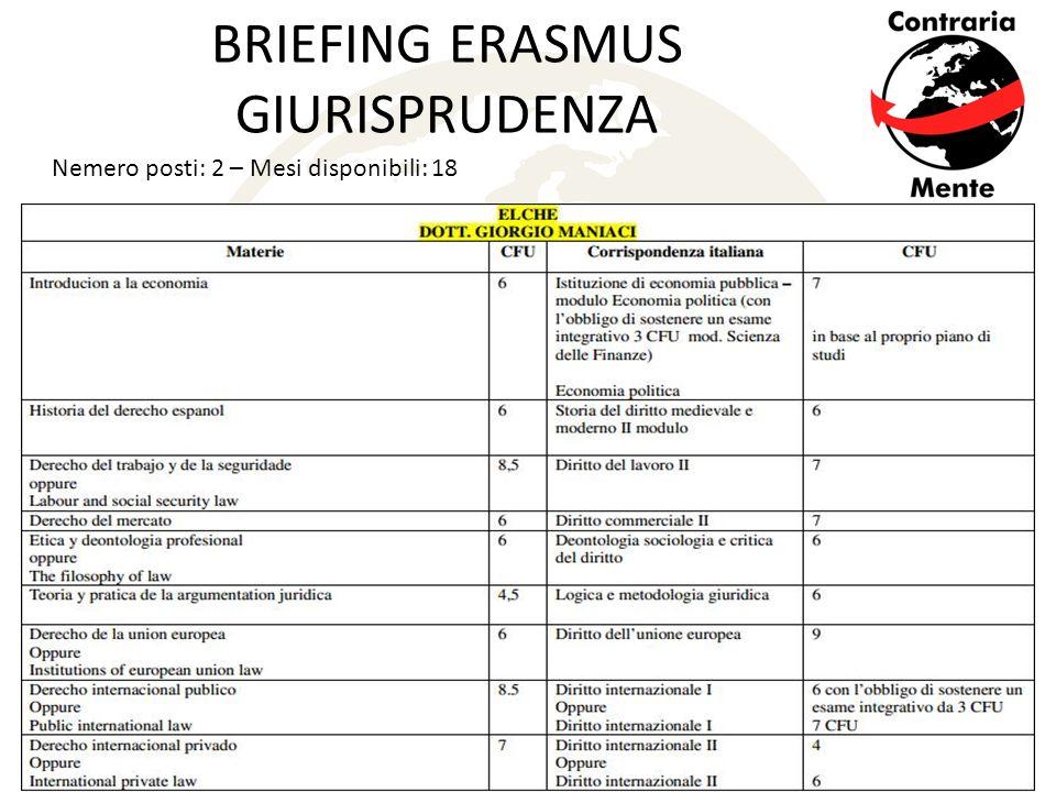 BRIEFING ERASMUS GIURISPRUDENZA Nemero posti: 2 – Mesi disponibili: 18