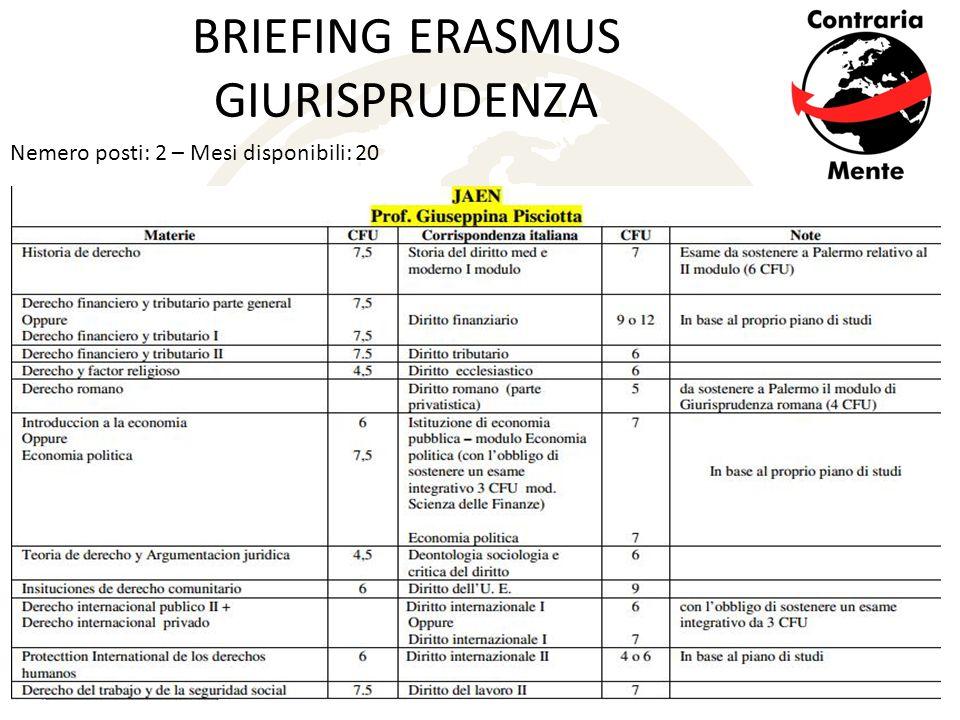 BRIEFING ERASMUS GIURISPRUDENZA Nemero posti: 2 – Mesi disponibili: 20