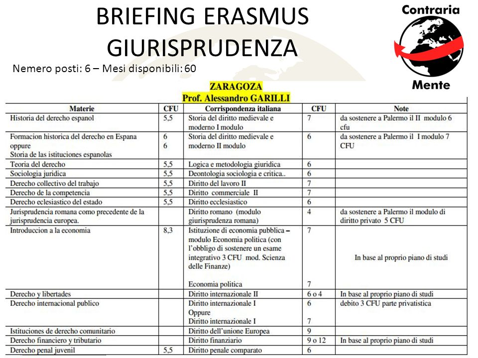 BRIEFING ERASMUS GIURISPRUDENZA Nemero posti: 6 – Mesi disponibili: 60