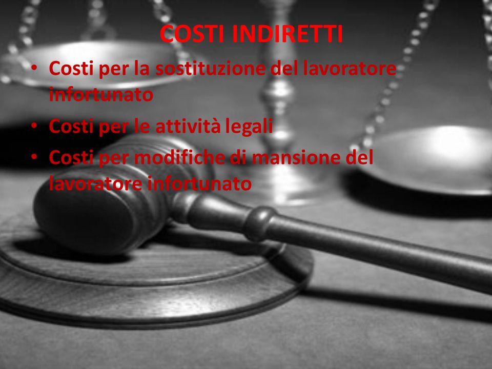 COSTI INDIRETTI Costi per la sostituzione del lavoratore infortunato Costi per le attività legali Costi per modifiche di mansione del lavoratore infor