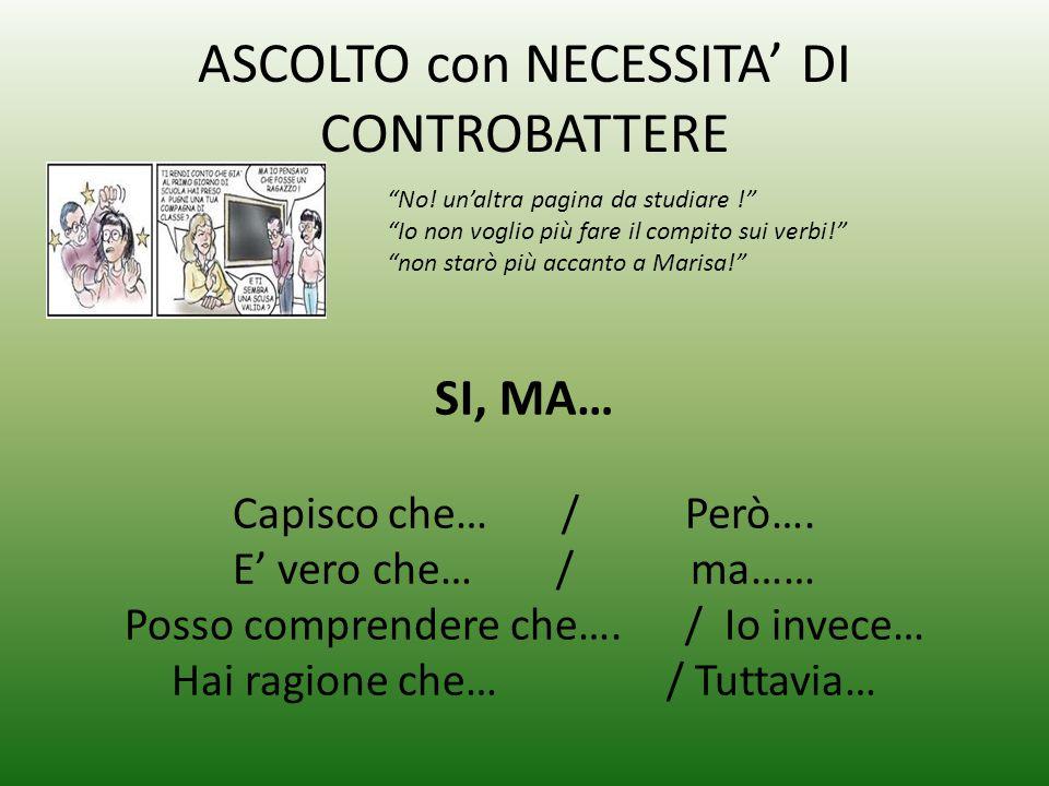 ASCOLTO con NECESSITA' DI CONTROBATTERE No.