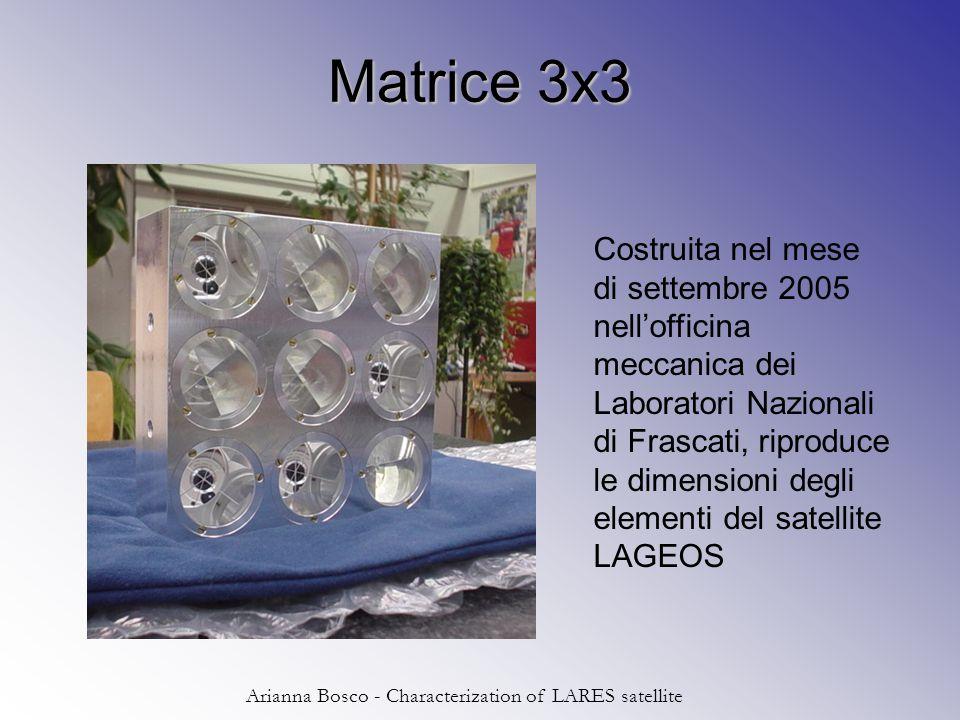 Arianna Bosco - Characterization of LARES satellite Matrice 3x3 Costruita nel mese di settembre 2005 nell'officina meccanica dei Laboratori Nazionali di Frascati, riproduce le dimensioni degli elementi del satellite LAGEOS