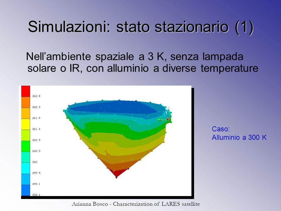 Arianna Bosco - Characterization of LARES satellite Simulazioni: stato stazionario (1) Nell'ambiente spaziale a 3 K, senza lampada solare o IR, con alluminio a diverse temperature Caso: Alluminio a 300 K