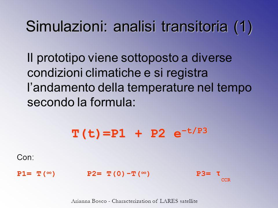 Arianna Bosco - Characterization of LARES satellite Simulazioni: analisi transitoria (1) Il prototipo viene sottoposto a diverse condizioni climatiche e si registra l'andamento della temperature nel tempo secondo la formula: T(t)=P1 + P2 e –t/P3 Con: P1= T( ∞ ) P2= T(0)-T( ∞ ) P3= τ CCR