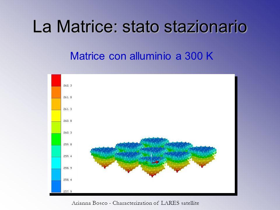 Arianna Bosco - Characterization of LARES satellite La Matrice: stato stazionario Matrice con alluminio a 300 K