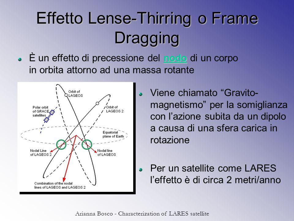 Arianna Bosco - Characterization of LARES satellite Effetto Lense-Thirring o Frame Dragging Viene chiamato Gravito- magnetismo per la somiglianza con l'azione subita da un dipolo a causa di una sfera carica in rotazione Per un satellite come LARES l'effetto è di circa 2 metri/anno nodo È un effetto di precessione del nodo di un corpo in orbita attorno ad una massa rotante
