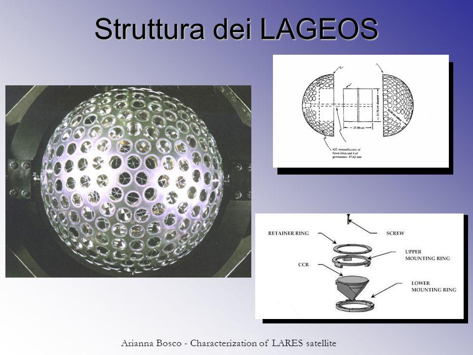Arianna Bosco - Characterization of LARES satellite La misura Utilizzando la tecnica del laser ranging è possibile misurare la distanza terra-satellite con precisione di pochi millimetri Da questi dati si può ricostruire l'orbita con un errore di pochi centimetri