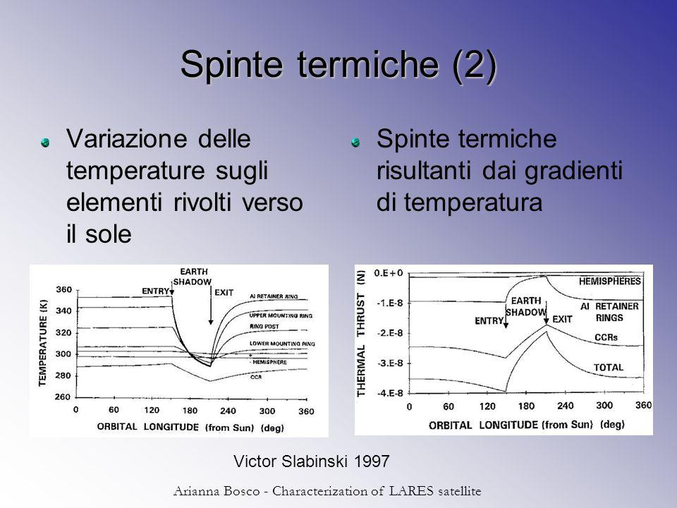Arianna Bosco - Characterization of LARES satellite Spinte termiche (2) Variazione delle temperature sugli elementi rivolti verso il sole Spinte termiche risultanti dai gradienti di temperatura Victor Slabinski 1997