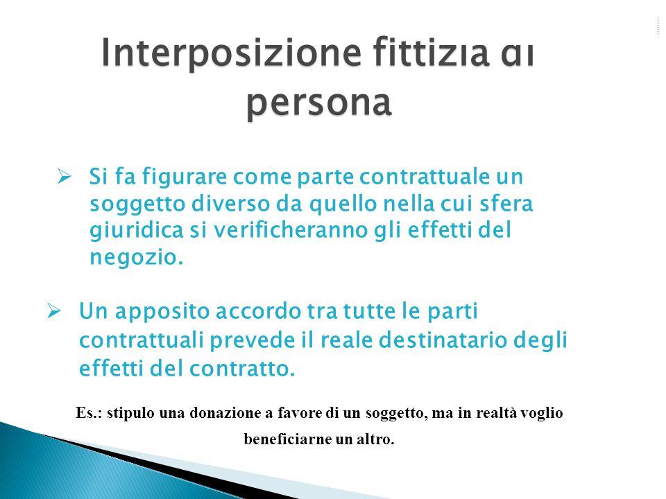 Interposizione fittizia di persona  Si fa figurare come parte contrattuale un soggetto diverso da quello nella cui sfera giuridica si verificheranno