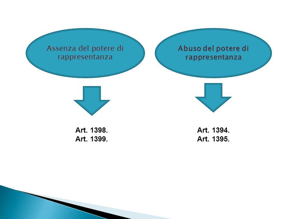 Assenza del potere di rappresentanza Art. 1398. Art. 1399. Art. 1394. Art. 1395.