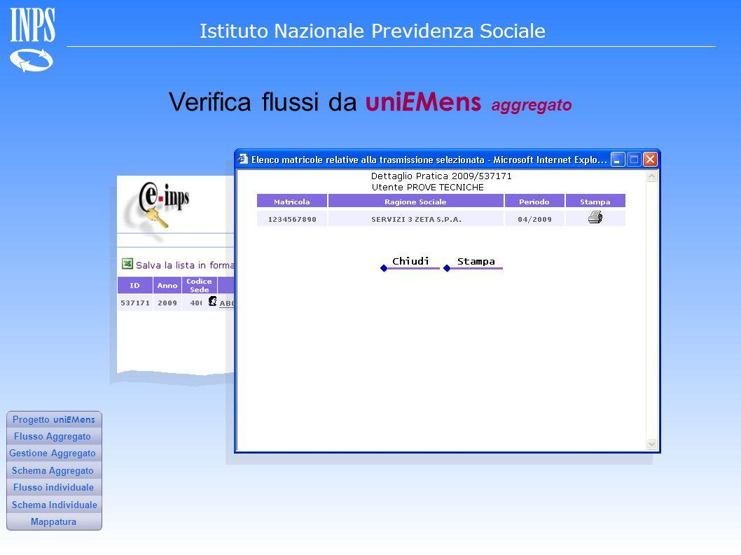 Istituto Nazionale Previdenza Sociale Progetto uni E Mens Flusso Aggregato Gestione Aggregato Flusso individuale Schema Aggregato Schema Individuale M
