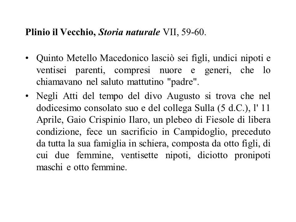 Plinio il Vecchio, Storia naturale VII, 59-60. Quinto Metello Macedonico lasciò sei figli, undici nipoti e ventisei parenti, compresi nuore e generi,
