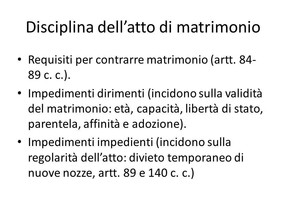 Disciplina dell'atto di matrimonio Requisiti per contrarre matrimonio (artt. 84- 89 c. c.). Impedimenti dirimenti (incidono sulla validità del matrimo