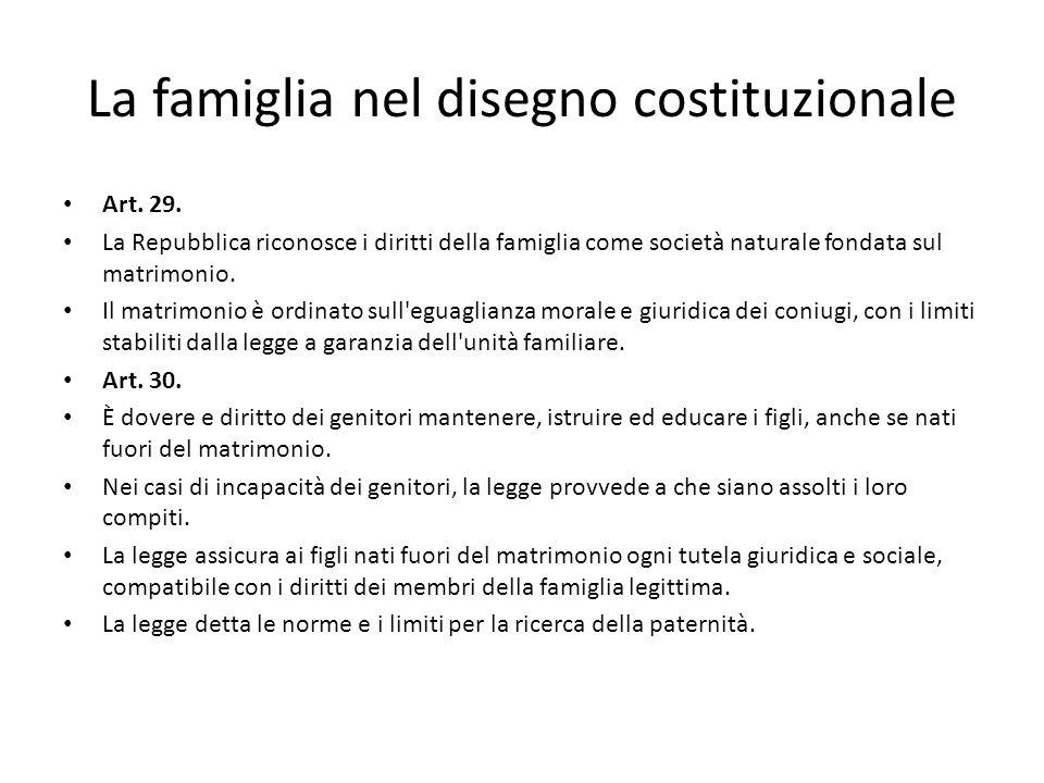La famiglia nel disegno costituzionale Art. 29. La Repubblica riconosce i diritti della famiglia come società naturale fondata sul matrimonio. Il matr