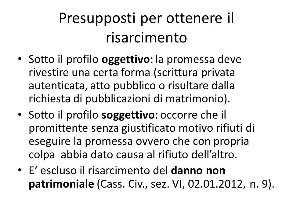 Presupposti per ottenere il risarcimento Sotto il profilo oggettivo: la promessa deve rivestire una certa forma (scrittura privata autenticata, atto p