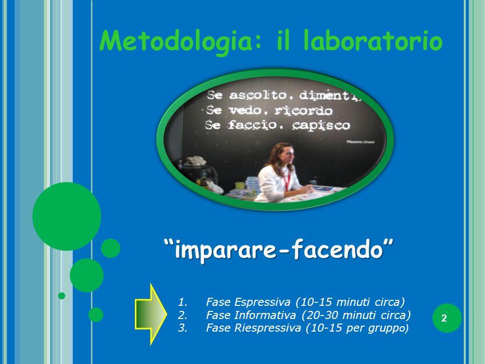 """2 Metodologia: il laboratorio """"imparare-facendo"""" """"imparare-facendo"""" 1.Fase Espressiva (10-15 minuti circa) 2.Fase Informativa (20-30 minuti circa) 3.F"""