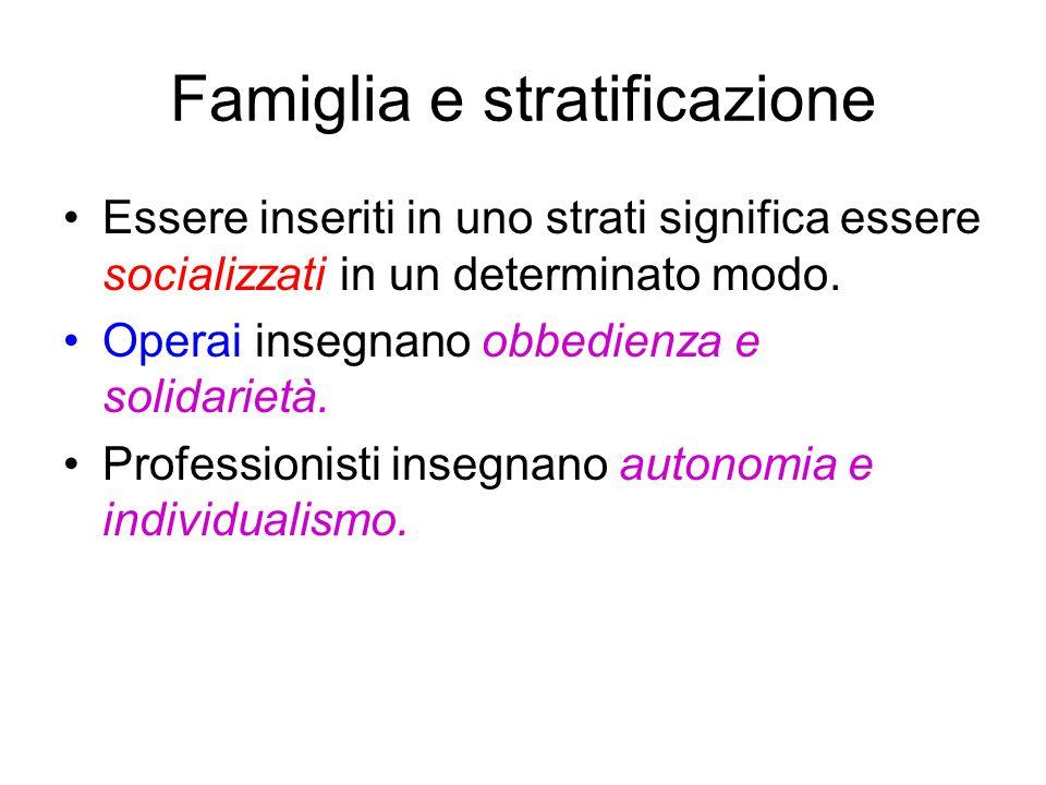 Famiglia e stratificazione Essere inseriti in uno strati significa essere socializzati in un determinato modo. Operai insegnano obbedienza e solidarie